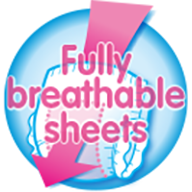 Fully breathable sheets