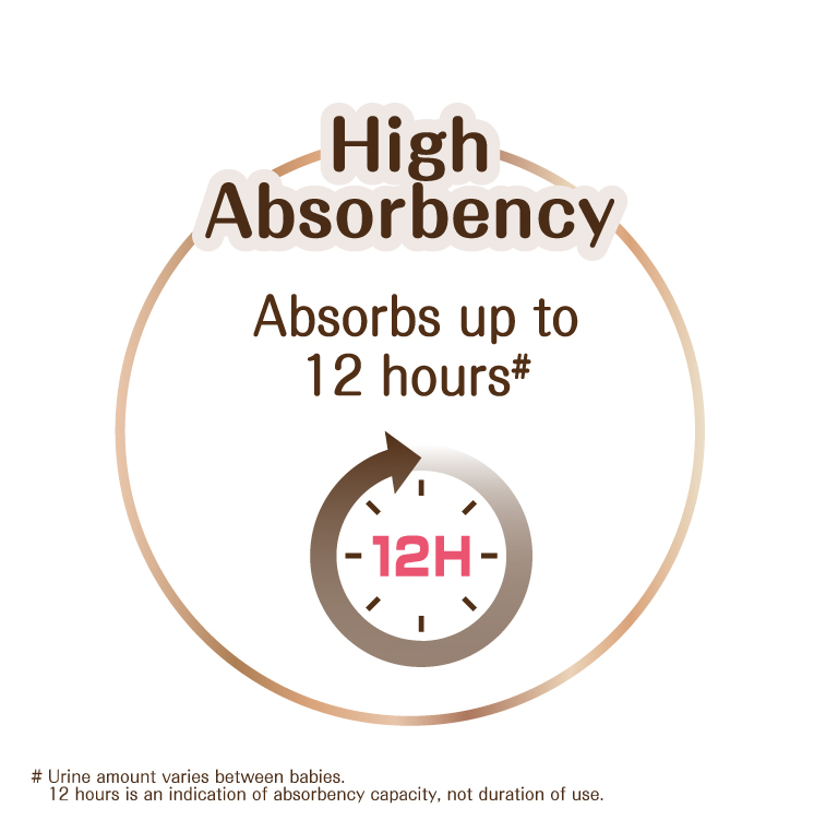 High absorbency up to 12 hours